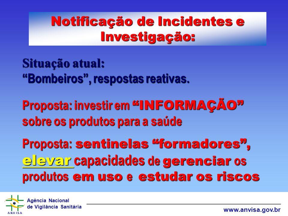 Agência Nacional de Vigilância Sanitária www.anvisa.gov.br Notificação de Incidentes e Investigação: Proposta: projeto piloto, 100 hospitais sentinela
