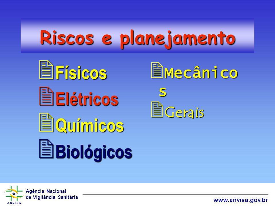 Agência Nacional de Vigilância Sanitária www.anvisa.gov.br Riscos e planejamento 2 Físicos 2 Elétricos 2 Químicos 2 Biológicos 2 Mecânico s Gerais Gerais