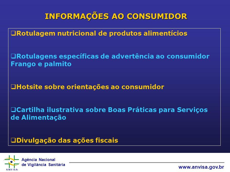 Agência Nacional de Vigilância Sanitária www.anvisa.gov.br Rotulagem nutricional de produtos alimentícios Rotulagens específicas de advertência ao con