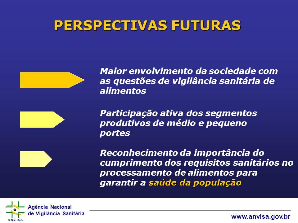 Agência Nacional de Vigilância Sanitária www.anvisa.gov.br PERSPECTIVAS FUTURAS Maior envolvimento da sociedade com as questões de vigilância sanitári