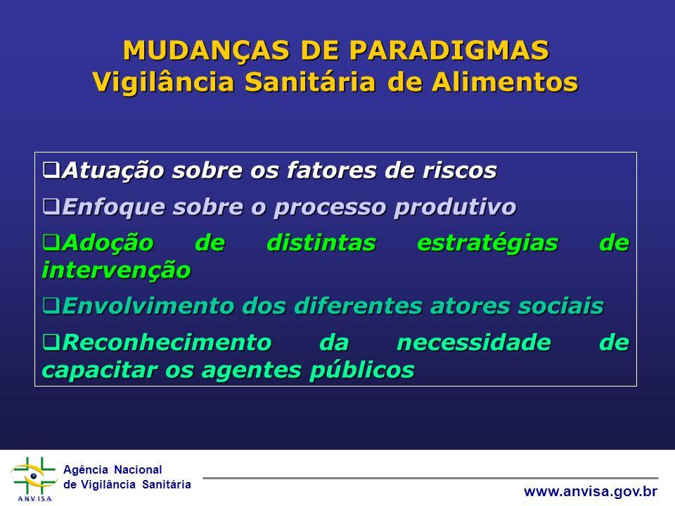 Agência Nacional de Vigilância Sanitária www.anvisa.gov.br MUDANÇAS DE PARADIGMAS Vigilância Sanitária de Alimentos Atuação sobre os fatores de riscos
