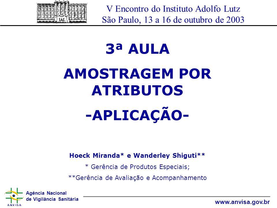 Agência Nacional de Vigilância Sanitária www.anvisa.gov.br V Encontro do Instituto Adolfo Lutz São Paulo, 13 a 16 de outubro de 2003 Critérios para mudança INSPEÇÃO NORMALINSPEÇÃO ATENUADA Escolha de plano para inspeção severa: Mantenha o mesmo NQA anterior, porém use letra de código para tamanho de lote um nível menor que o usado na inspeção normal Exemplo: INSPEÇÃO NORMAL: NQA=2,5% com letra de código K INSPEÇÃO ATENUADA: NQA=2,5% com letra de código J