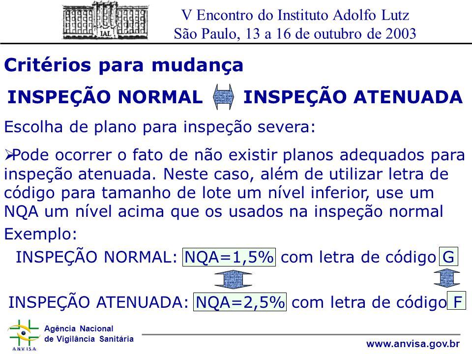 Agência Nacional de Vigilância Sanitária www.anvisa.gov.br V Encontro do Instituto Adolfo Lutz São Paulo, 13 a 16 de outubro de 2003 Critérios para mu