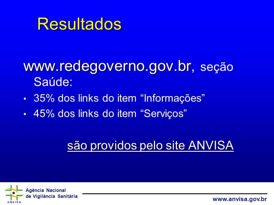 Agência Nacional de Vigilância Sanitária www.anvisa.gov.br www.redegoverno.gov.br www.redegoverno.gov.br, seção Saúde: 35% dos links do item Informaçõ