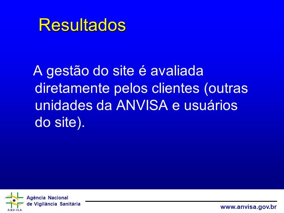 Agência Nacional de Vigilância Sanitária www.anvisa.gov.br A gestão do site é avaliada diretamente pelos clientes (outras unidades da ANVISA e usuário