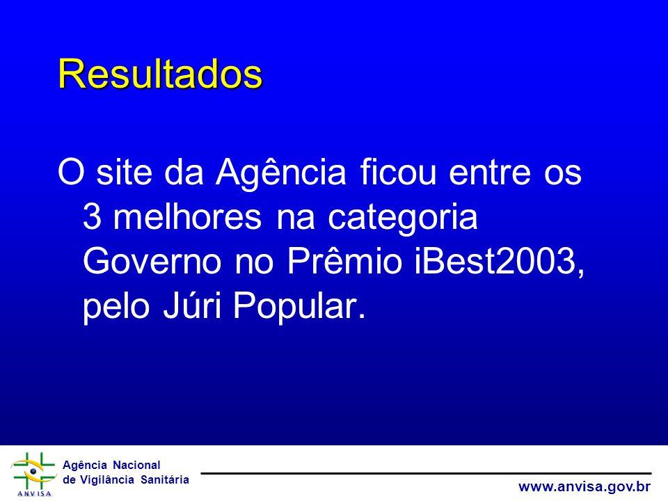 Agência Nacional de Vigilância Sanitária www.anvisa.gov.br Resultados O site da Agência ficou entre os 3 melhores na categoria Governo no Prêmio iBest