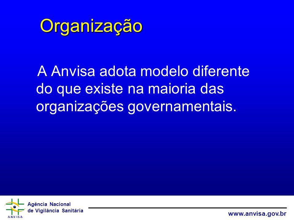 Agência Nacional de Vigilância Sanitária www.anvisa.gov.br A Anvisa adota modelo diferente do que existe na maioria das organizações governamentais. O