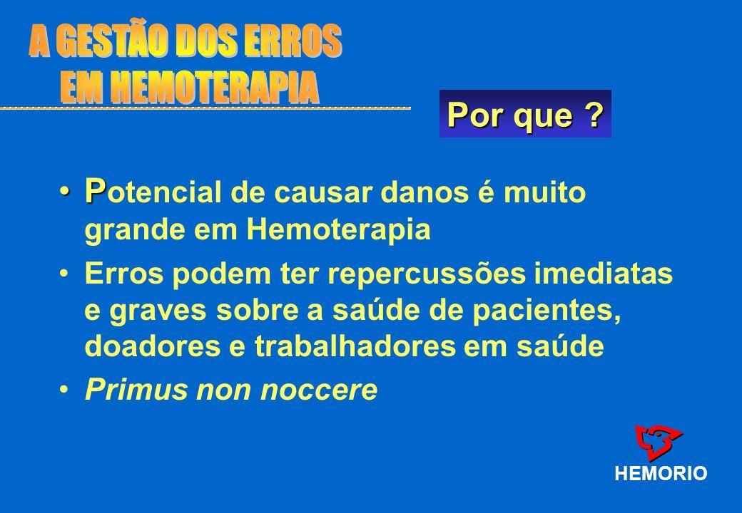 PP otencial de causar danos é muito grande em Hemoterapia Erros podem ter repercussões imediatas e graves sobre a saúde de pacientes, doadores e traba