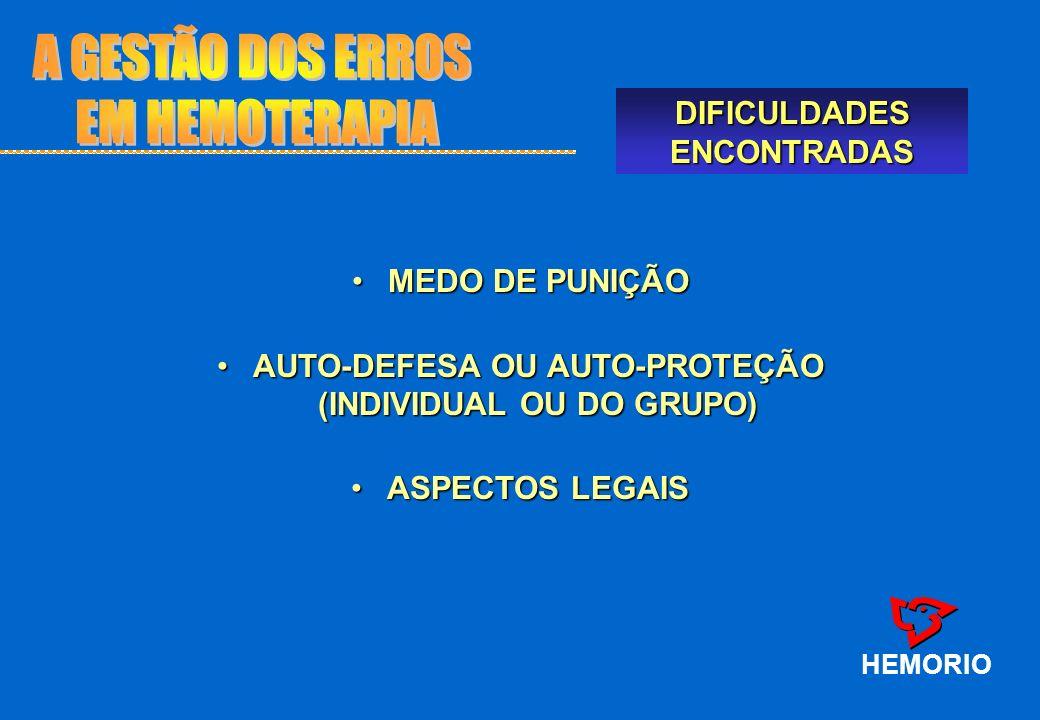 DIFICULDADES ENCONTRADAS HEMORIO MEDO DE PUNIÇÃOMEDO DE PUNIÇÃO AUTO-DEFESA OU AUTO-PROTEÇÃO (INDIVIDUAL OU DO GRUPO)AUTO-DEFESA OU AUTO-PROTEÇÃO (IND