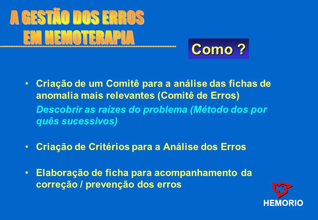 PROBABILIDADE DE RECORRÊNCIA HEMORIO PROBABILIDADE CHANCE NOTA DE VOLTAR A OCORRER MUITO ALTA > 1/2 10