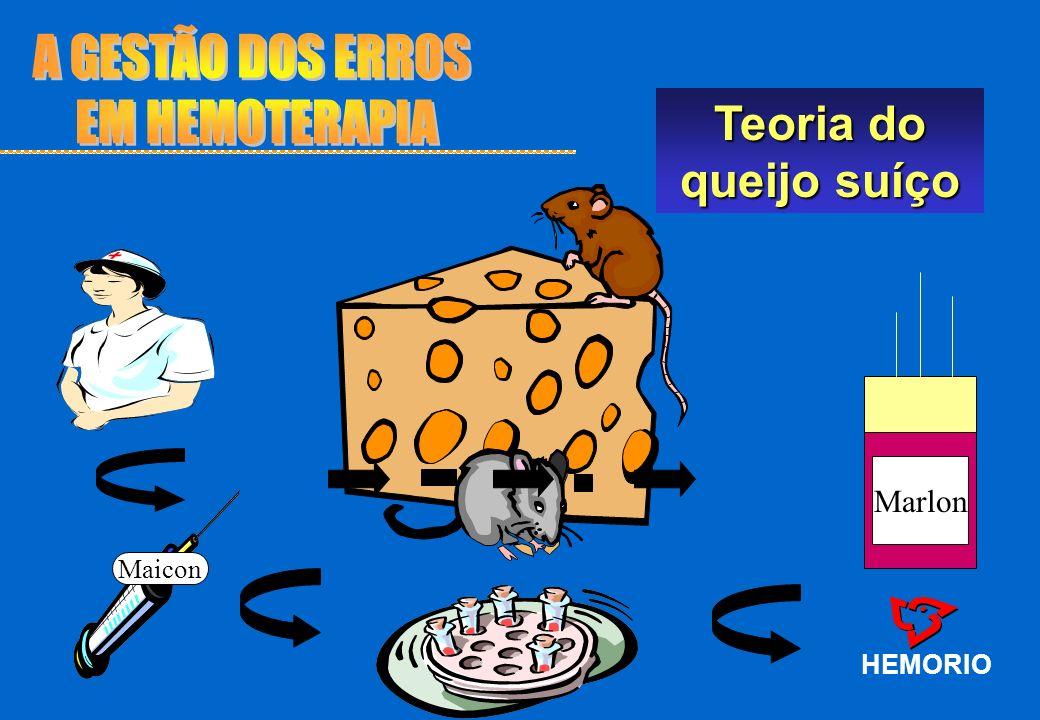 HEMORIO Teoria do queijo suíço Maicon Marlon