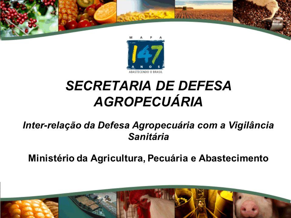 SECRETARIA DE DEFESA AGROPECUÁRIA Inter-relação da Defesa Agropecuária com a Vigilância Sanitária Ministério da Agricultura, Pecuária e Abastecimento