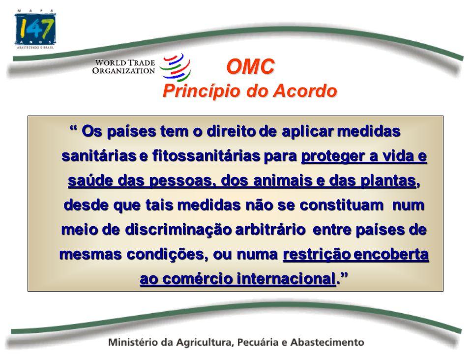 OMC Princípio do Acordo Os países tem o direito de aplicar medidas sanitárias e fitossanitárias para proteger a vida e saúde das pessoas, dos animais