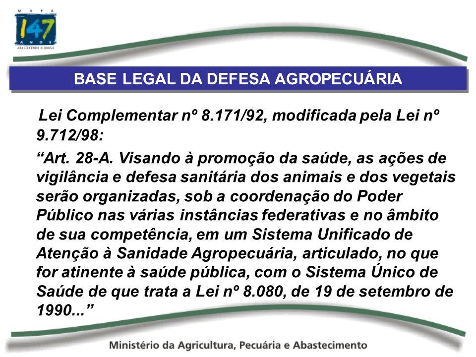 Lei Complementar nº 8.171/92, modificada pela Lei nº 9.712/98: Art. 28-A. Visando à promoção da saúde, as ações de vigilância e defesa sanitária dos a