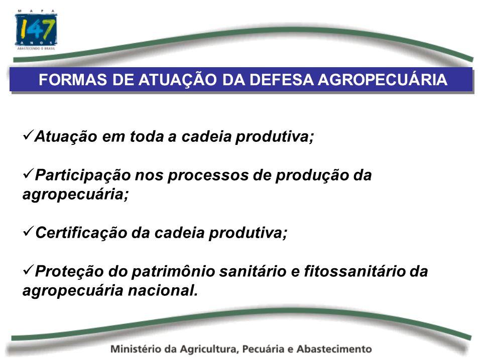 FORMAS DE ATUAÇÃO DA DEFESA AGROPECUÁRIA Atuação em toda a cadeia produtiva; Participação nos processos de produção da agropecuária; Certificação da cadeia produtiva; Proteção do patrimônio sanitário e fitossanitário da agropecuária nacional.