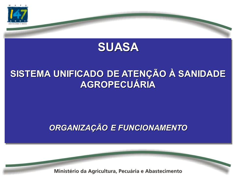 SUASA SISTEMA UNIFICADO DE ATENÇÃO À SANIDADE AGROPECUÁRIA ORGANIZAÇÃO E FUNCIONAMENTO SUASA SISTEMA UNIFICADO DE ATENÇÃO À SANIDADE AGROPECUÁRIA ORGA