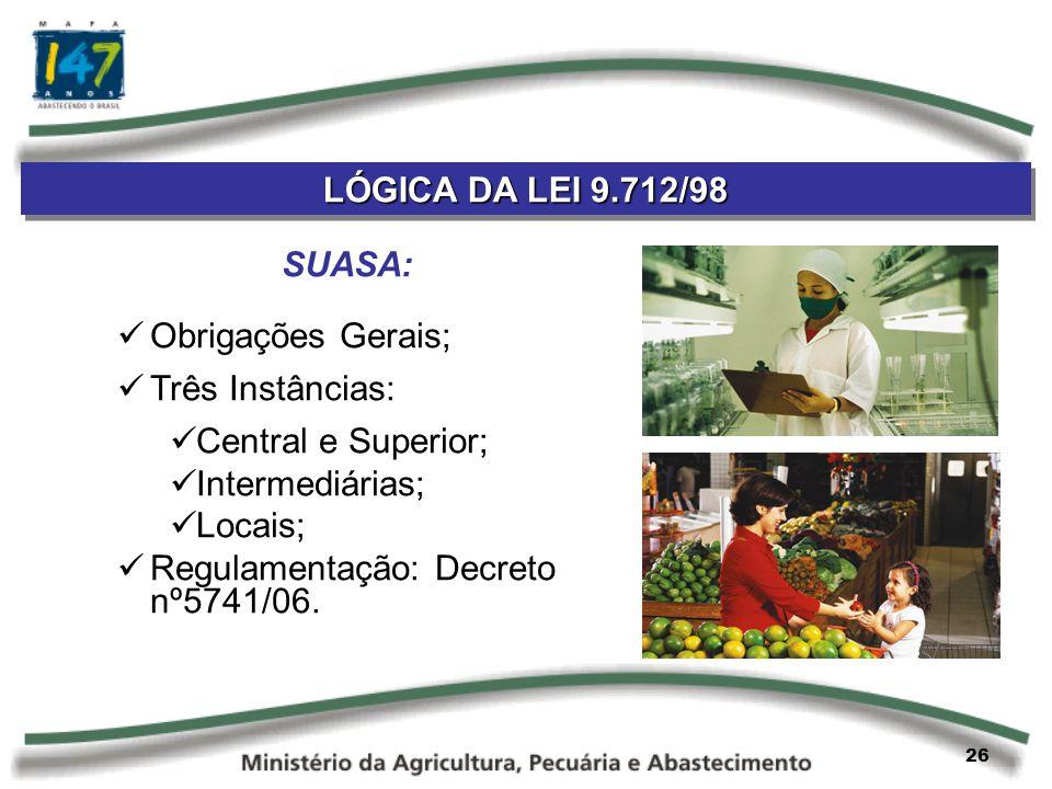 26 SUASA: Obrigações Gerais; Três Instâncias: Central e Superior; Intermediárias; Locais; Regulamentação: Decreto nº5741/06.