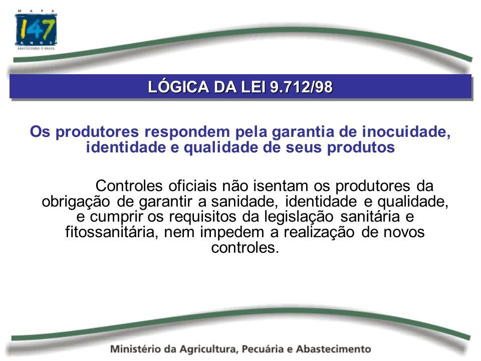 Os produtores respondem pela garantia de inocuidade, identidade e qualidade de seus produtos Controles oficiais não isentam os produtores da obrigação