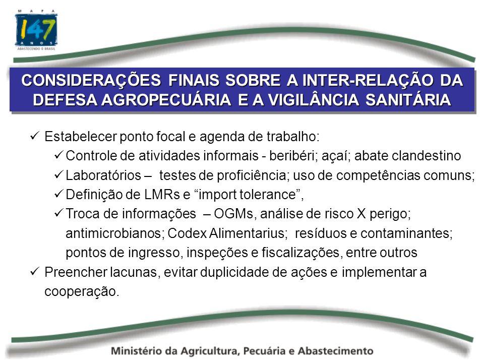 CONSIDERAÇÕES FINAIS SOBRE A INTER-RELAÇÃO DA DEFESA AGROPECUÁRIA E A VIGILÂNCIA SANITÁRIA Estabelecer ponto focal e agenda de trabalho: Controle de a
