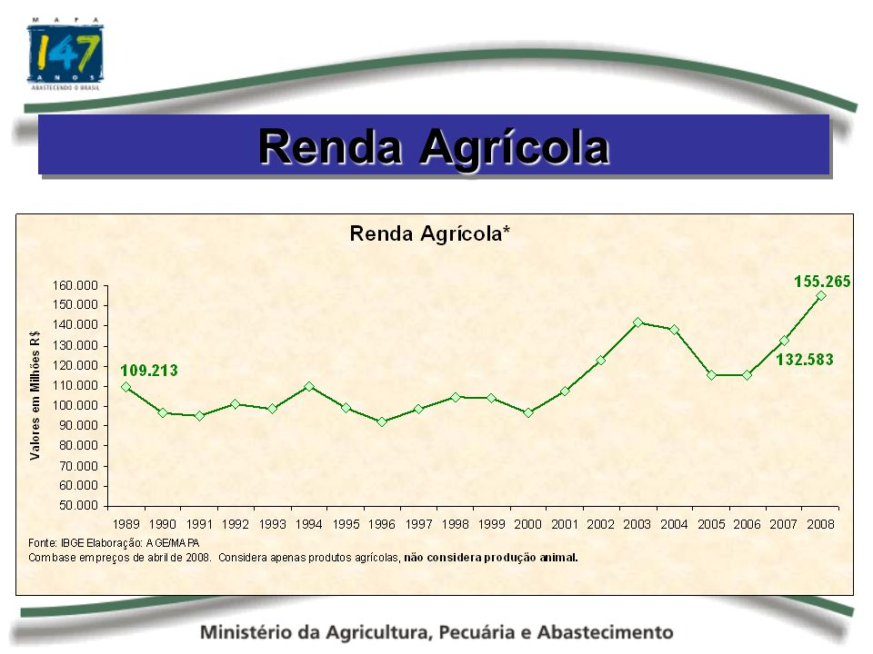 Renda Agrícola