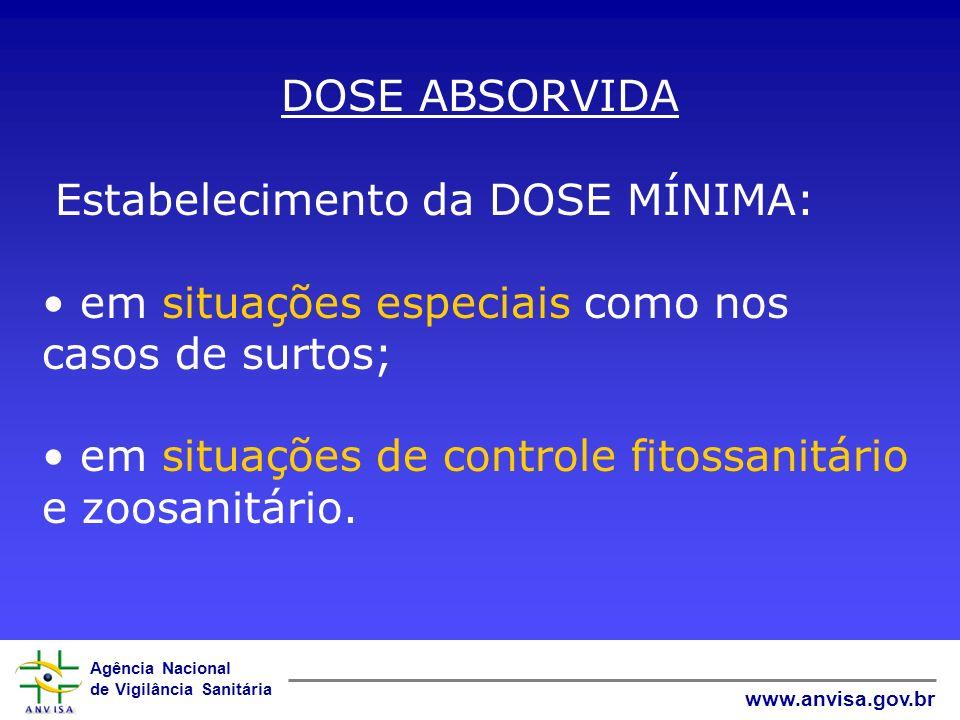 Agência Nacional de Vigilância Sanitária www.anvisa.gov.br DOSE ABSORVIDA Estabelecimento da DOSE MÍNIMA: em situações especiais como nos casos de sur