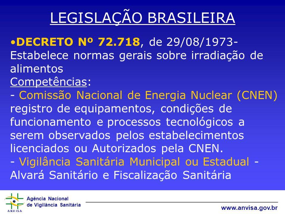 Agência Nacional de Vigilância Sanitária www.anvisa.gov.br LEGISLAÇÃO BRASILEIRA DECRETO Nº 72.718, de 29/08/1973- Estabelece normas gerais sobre irra