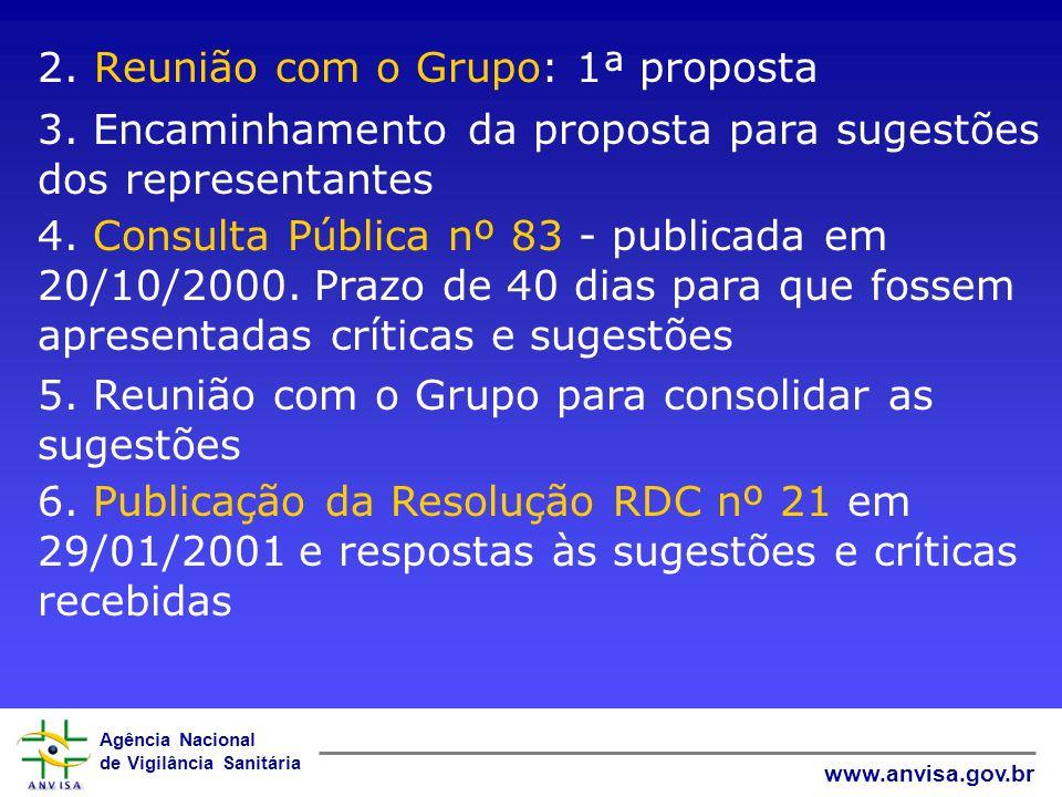 Agência Nacional de Vigilância Sanitária www.anvisa.gov.br 2. Reunião com o Grupo: 1ª proposta 3. Encaminhamento da proposta para sugestões dos repres