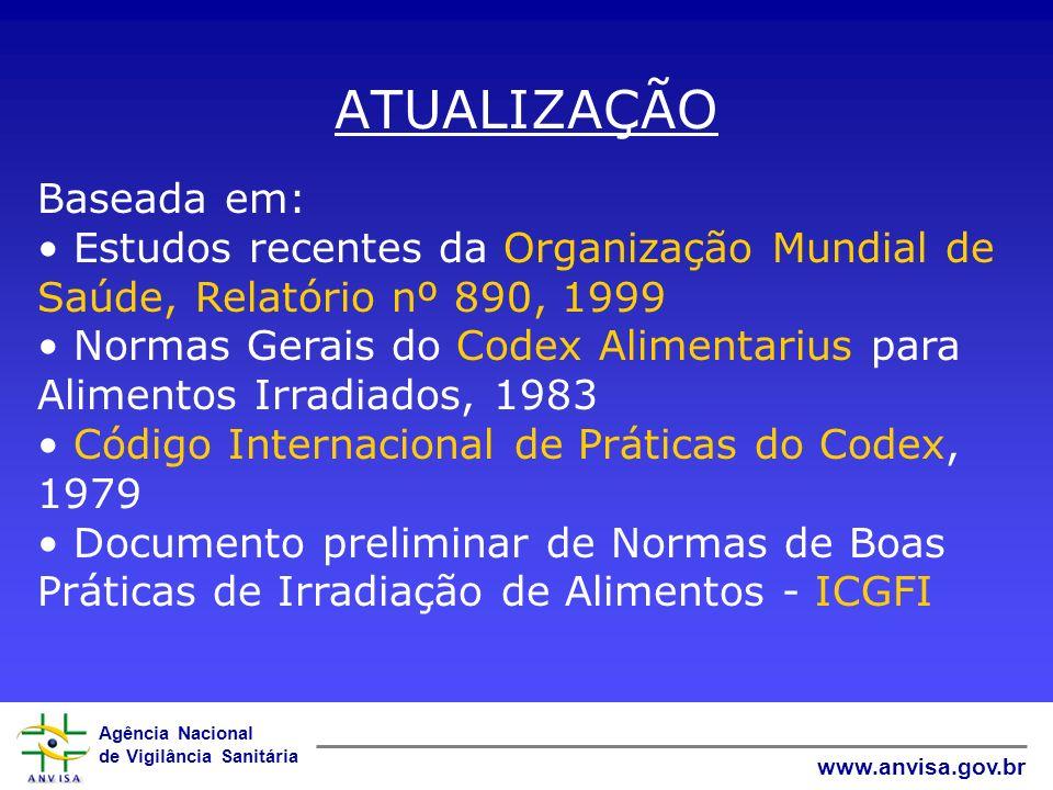 Agência Nacional de Vigilância Sanitária www.anvisa.gov.br LEGISLAÇÃO ATUAL Resolução RDC nº 21 de 26/01/2001 -Regulamento Técnico para Irradiação de Alimentos (revogou as Portarias DINAL nº 09/1985 e 30/1989)