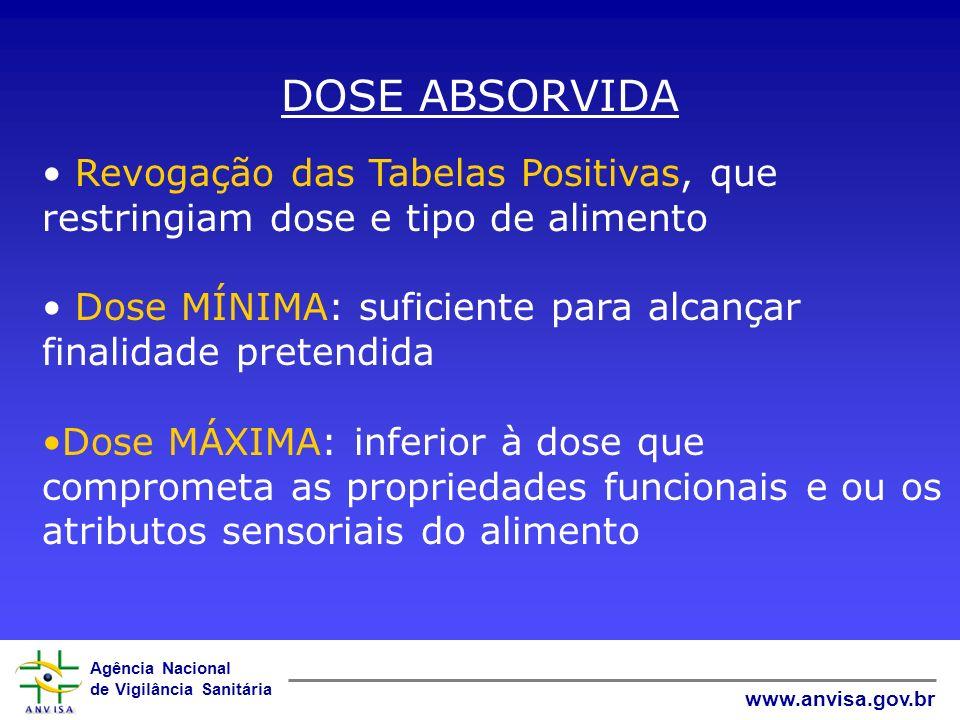 Agência Nacional de Vigilância Sanitária www.anvisa.gov.br DOSE ABSORVIDA Estabelecimento da DOSE MÍNIMA: em situações especiais como nos casos de surtos; em situações de controle fitossanitário e zoosanitário.