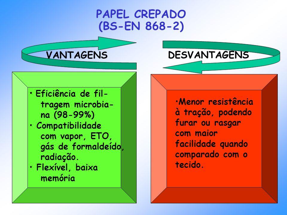 VANTAGENS DESVANTAGENS PAPEL CREPADO (BS-EN 868-2) Eficiência de fil- tragem microbia- na (98-99%) Compatibilidade com vapor, ETO, gás de formaldeído,