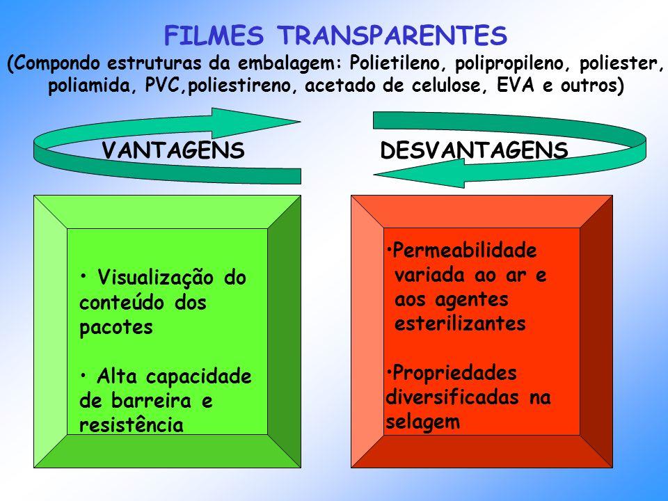 VANTAGENSDESVANTAGENS FILMES TRANSPARENTES (Compondo estruturas da embalagem: Polietileno, polipropileno, poliester, poliamida, PVC,poliestireno, acet