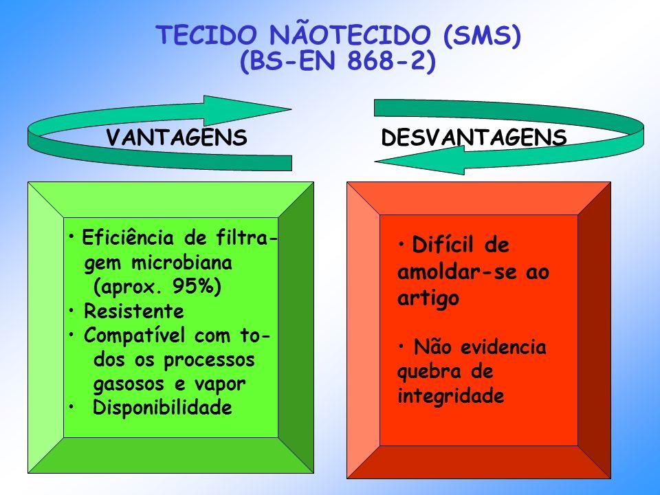 VANTAGENSDESVANTAGENS TECIDO NÃOTECIDO (SMS) (BS-EN 868-2) Eficiência de filtra- gem microbiana (aprox. 95%) Resistente Compatível com to- dos os proc