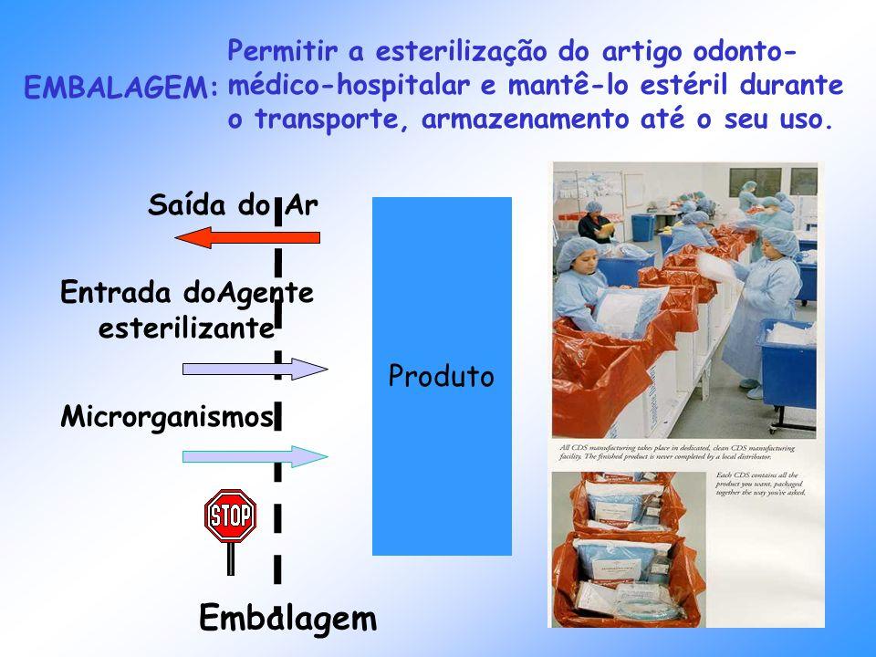 Permitir a esterilização do artigo odonto- médico-hospitalar e mantê-lo estéril durante o transporte, armazenamento até o seu uso. Produto Saída do Ar