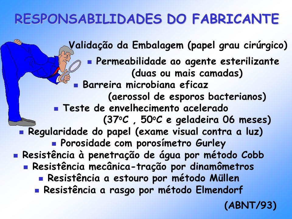 Validação da Embalagem (papel grau cirúrgico) Permeabilidade ao agente esterilizante (duas ou mais camadas) Barreira microbiana eficaz (aerossol de es