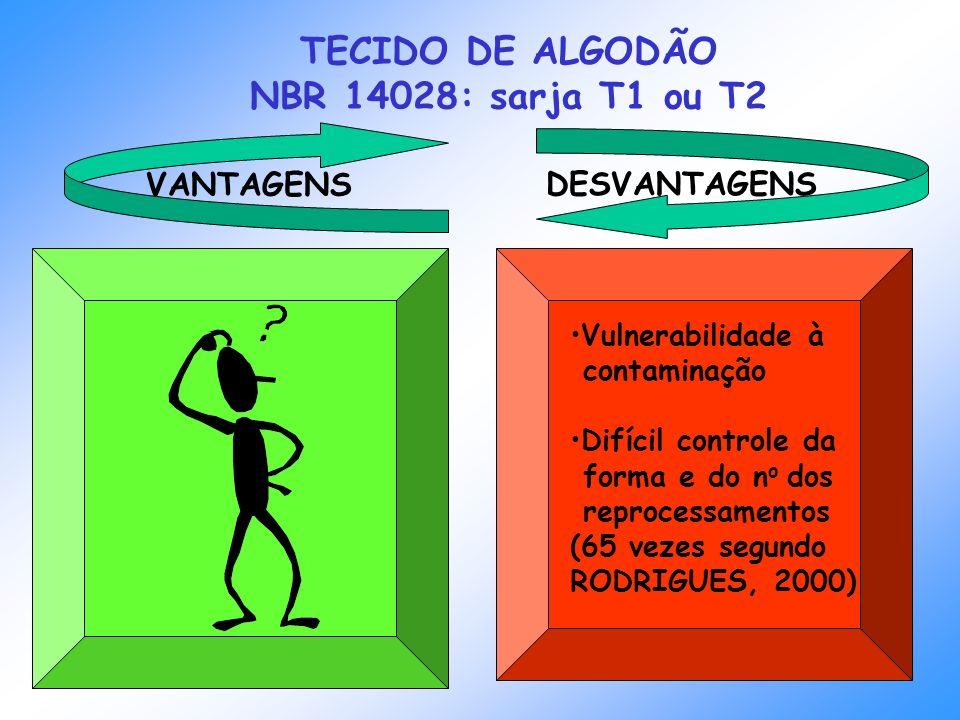 VANTAGENS DESVANTAGENS TECIDO DE ALGODÃO NBR 14028: sarja T1 ou T2 Vulnerabilidade à contaminação Difícil controle da forma e do n o dos reprocessamen