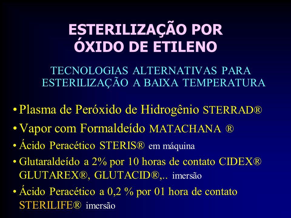 ESTERILIZAÇÃO POR ÓXIDO DE ETILENO TECNOLOGIAS ALTERNATIVAS PARA ESTERILIZAÇÃO A BAIXA TEMPERATURA Plasma de Peróxido de Hidrogênio STERRAD® Vapor com Formaldeído MATACHANA ® Ácido Peracético STERIS® em máquina Glutaraldeído a 2% por 10 horas de contato CIDEX® GLUTAREX®, GLUTACID®,..