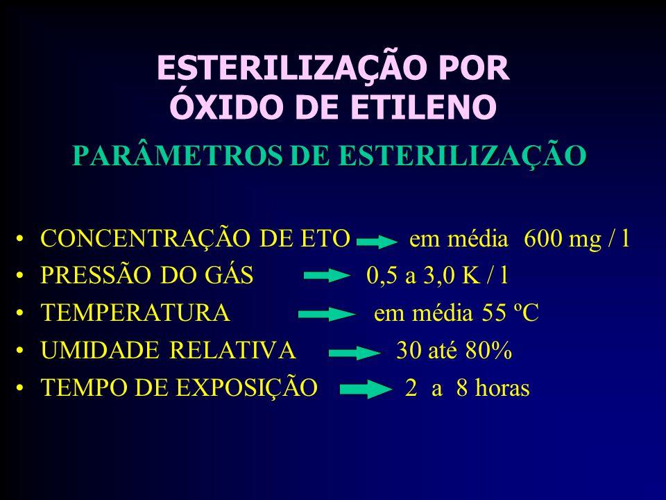 ESTERILIZAÇÃO POR ÓXIDO DE ETILENO PARÂMETROS DE ESTERILIZAÇÃO CONCENTRAÇÃO DE ETO em média 600 mg / l PRESSÃO DO GÁS 0,5 a 3,0 K / l TEMPERATURA em média 55 ºC UMIDADE RELATIVA 30 até 80% TEMPO DE EXPOSIÇÃO 2 a 8 horas
