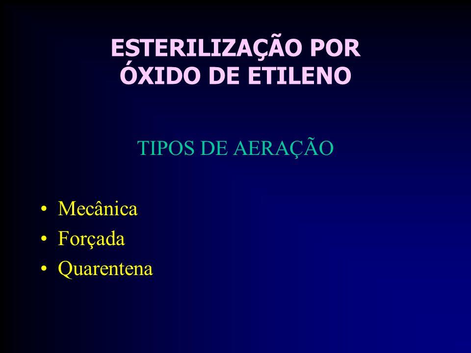 ESTERILIZAÇÃO POR ÓXIDO DE ETILENO TIPOS DE AERAÇÃO Mecânica Forçada Quarentena