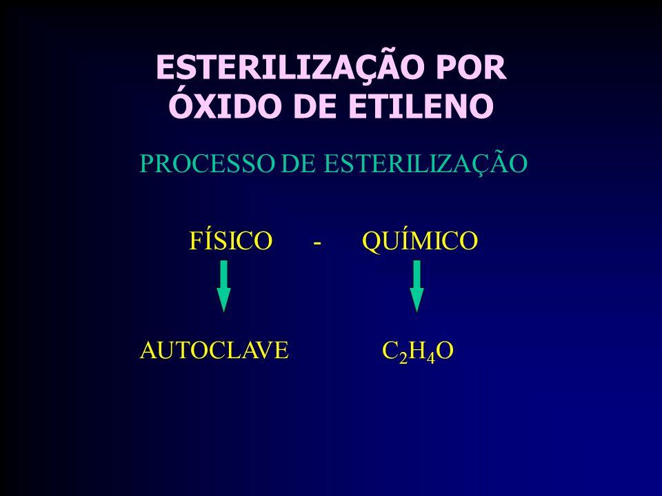 ESTERILIZAÇÃO POR ÓXIDO DE ETILENO PROCESSO DE ESTERILIZAÇÃO FÍSICO - QUÍMICO AUTOCLAVEC2H4OC2H4O