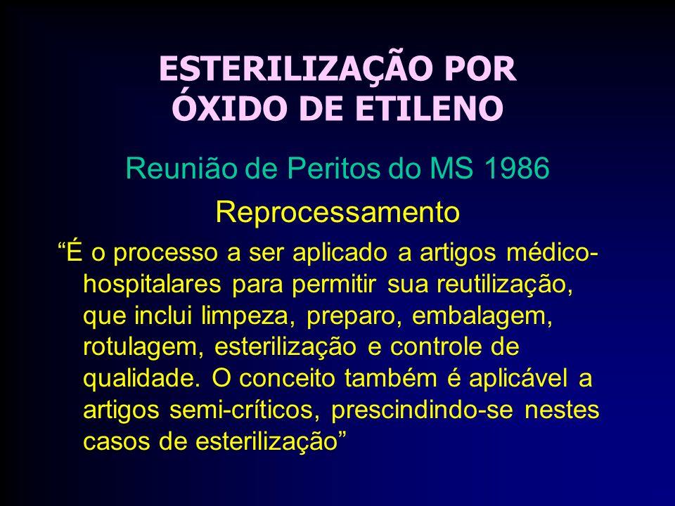 ESTERILIZAÇÃO POR ÓXIDO DE ETILENO Reunião de Peritos do MS 1986 Reprocessamento É o processo a ser aplicado a artigos médico- hospitalares para permitir sua reutilização, que inclui limpeza, preparo, embalagem, rotulagem, esterilização e controle de qualidade.
