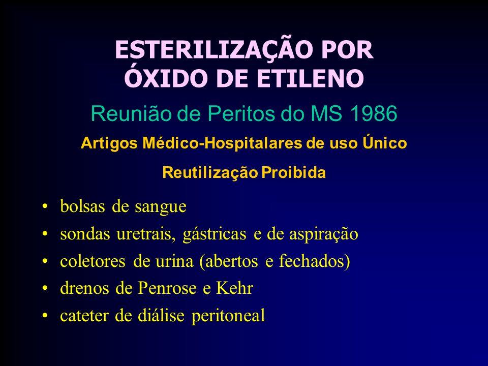 ESTERILIZAÇÃO POR ÓXIDO DE ETILENO bolsas de sangue sondas uretrais, gástricas e de aspiração coletores de urina (abertos e fechados) drenos de Penrose e Kehr cateter de diálise peritoneal Reunião de Peritos do MS 1986 Artigos Médico-Hospitalares de uso Único Reutilização Proibida