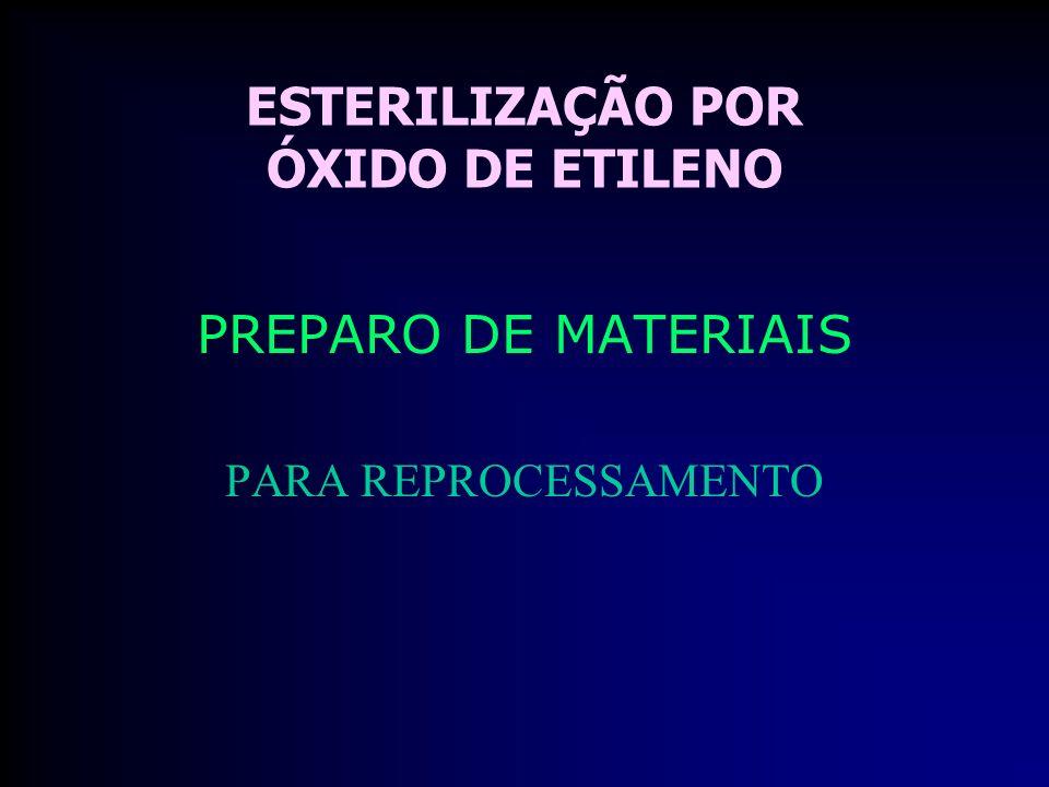ESTERILIZAÇÃO POR ÓXIDO DE ETILENO PREPARO DE MATERIAIS PARA REPROCESSAMENTO