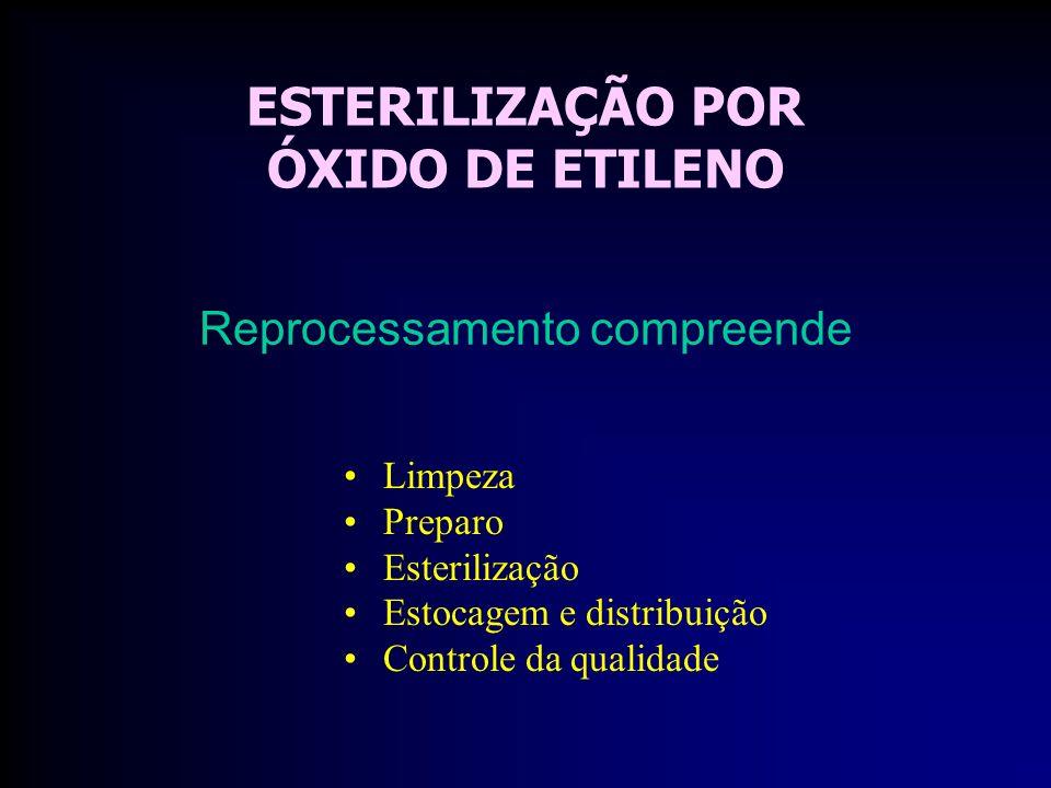 ESTERILIZAÇÃO POR ÓXIDO DE ETILENO Reprocessamento compreende Limpeza Preparo Esterilização Estocagem e distribuição Controle da qualidade