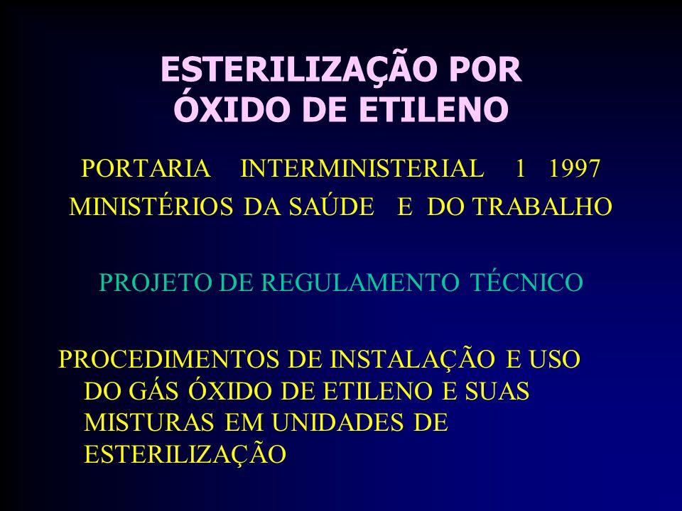 ESTERILIZAÇÃO POR ÓXIDO DE ETILENO PORTARIA INTERMINISTERIAL 1 1997 MINISTÉRIOS DA SAÚDE E DO TRABALHO PROJETO DE REGULAMENTO TÉCNICO PROCEDIMENTOS DE INSTALAÇÃO E USO DO GÁS ÓXIDO DE ETILENO E SUAS MISTURAS EM UNIDADES DE ESTERILIZAÇÃO