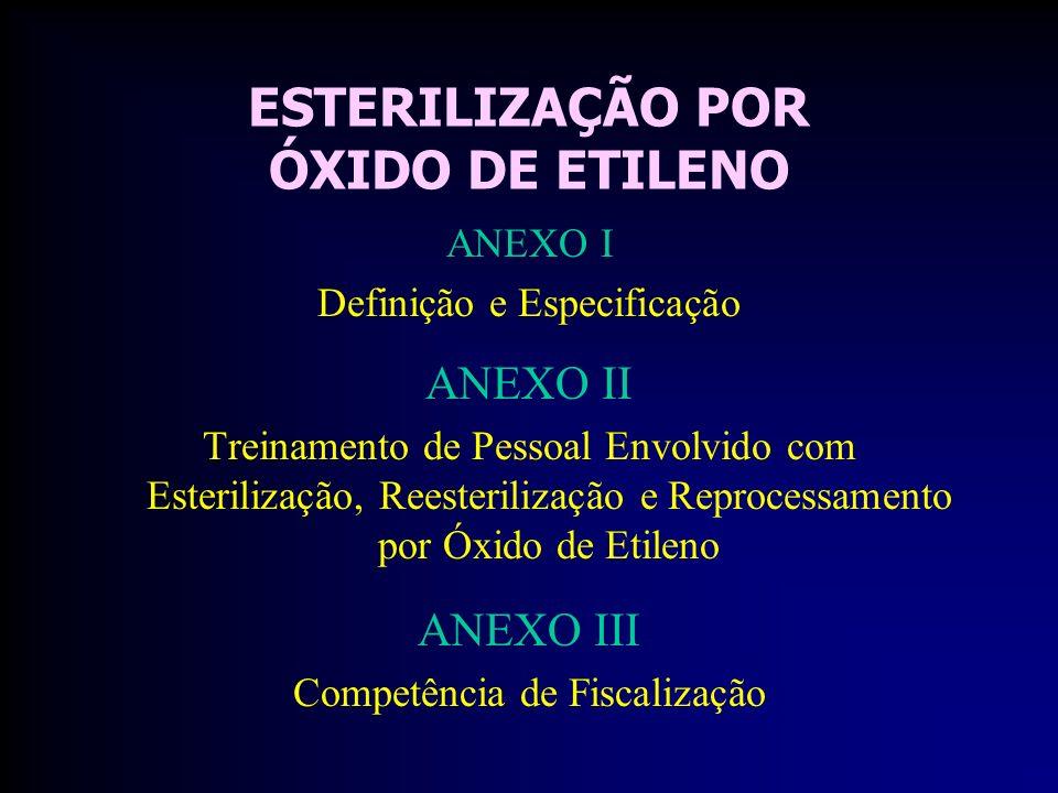 ESTERILIZAÇÃO POR ÓXIDO DE ETILENO ANEXO I Definição e Especificação ANEXO II Treinamento de Pessoal Envolvido com Esterilização, Reesterilização e Reprocessamento por Óxido de Etileno ANEXO III Competência de Fiscalização