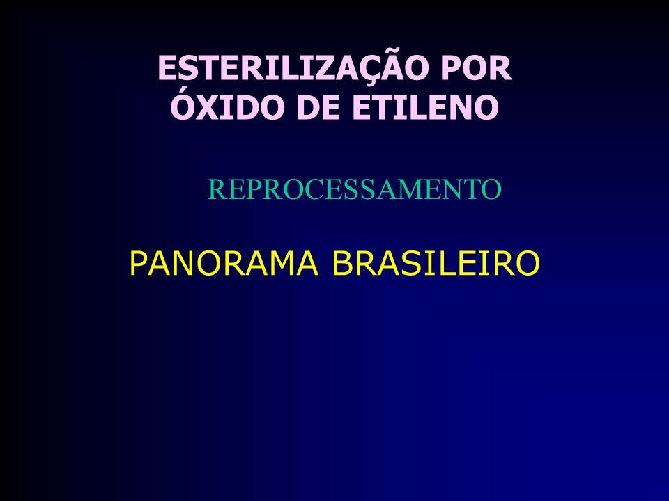 ESTERILIZAÇÃO POR ÓXIDO DE ETILENO PANORAMA BRASILEIRO REPROCESSAMENTO