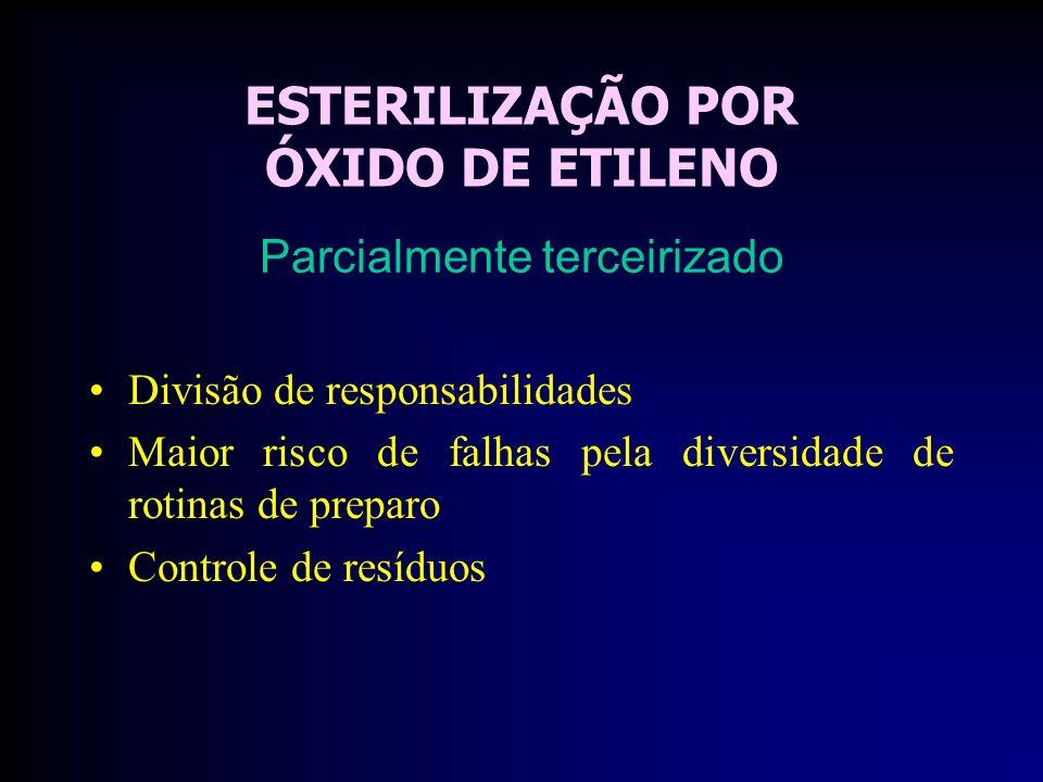 ESTERILIZAÇÃO POR ÓXIDO DE ETILENO Divisão de responsabilidades Maior risco de falhas pela diversidade de rotinas de preparo Controle de resíduos Parcialmente terceirizado