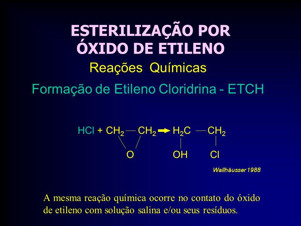 ESTERILIZAÇÃO POR ÓXIDO DE ETILENO HCl + CH 2 CH 2 H 2 C CH 2 O OH Cl Wallhäusser 1988 A mesma reação química ocorre no contato do óxido de etileno com solução salina e/ou seus resíduos.