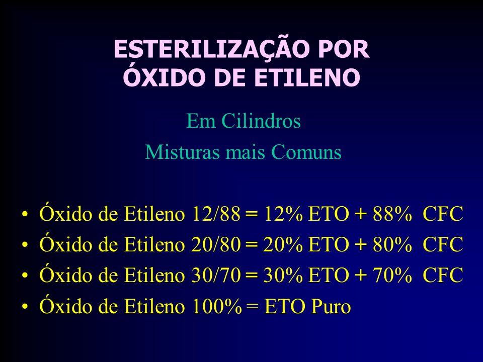 ESTERILIZAÇÃO POR ÓXIDO DE ETILENO Em Cilindros Misturas mais Comuns = +Óxido de Etileno 12/88 = 12% ETO + 88% CFC =+Óxido de Etileno 20/80 = 20% ETO + 80% CFC =+Óxido de Etileno 30/70 = 30% ETO + 70% CFC Óxido de Etileno 100% = ETO Puro