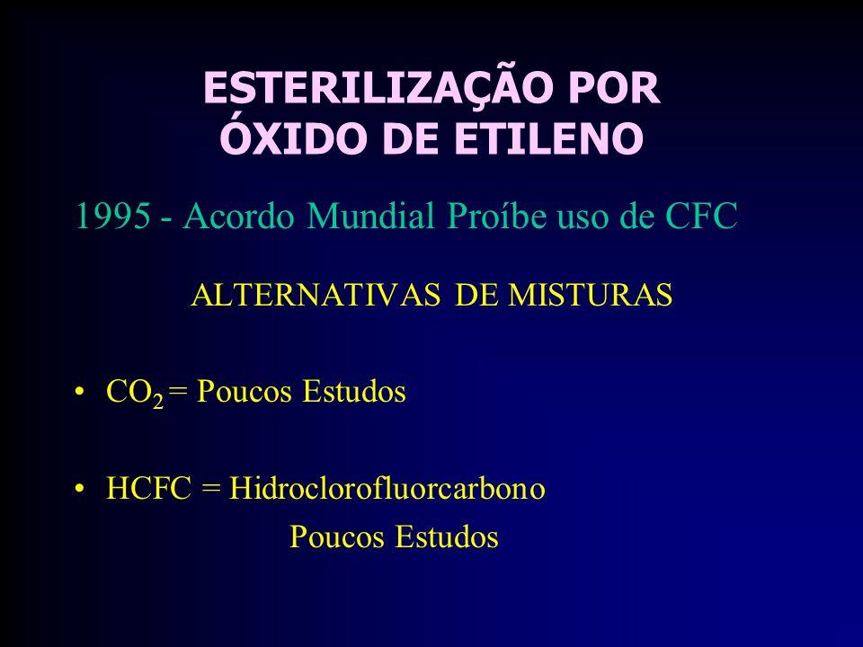 ESTERILIZAÇÃO POR ÓXIDO DE ETILENO 1995 - Acordo Mundial Proíbe uso de CFC ALTERNATIVAS DE MISTURAS CO 2 = Poucos Estudos HCFC = Hidroclorofluorcarbono Poucos Estudos